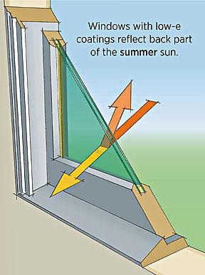 Los Angeles Warm Weather Window Tips
